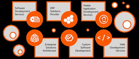 Software Development Services - UbiquityTechs