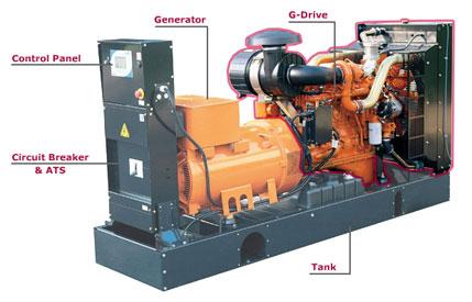 Ac Generators For Sale In Dubai