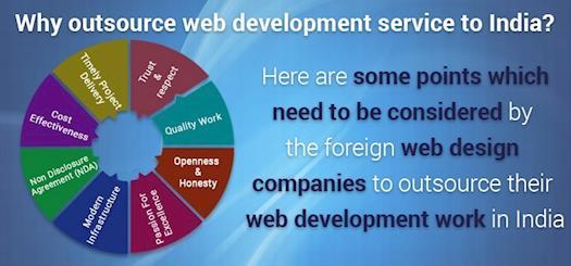 Outsource Web Development Company in Bangalore
