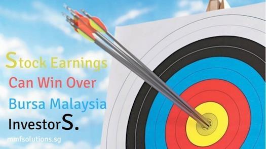 Bursa Malaysia Trading Signals