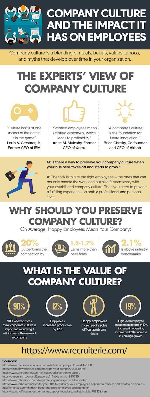 Company Culture & Imployee Impact