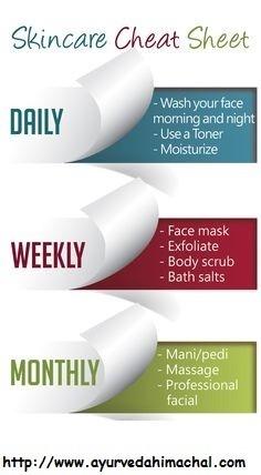 Skincare Cheat Sheet