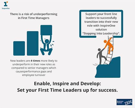 Leadership Development Program - InspireOne