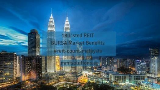 REITs in Malaysia