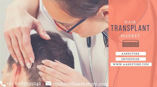 Global Hair Transplant Market   Global Forecast to 2025   Aarkstore