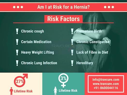 Hernia Awareness Month - June