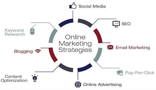 Microblading Marketing Social Media