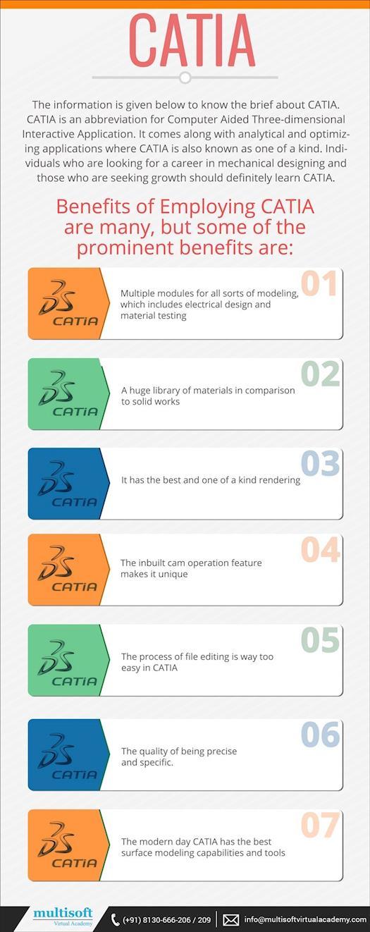 Benefits of CATIA Online Training