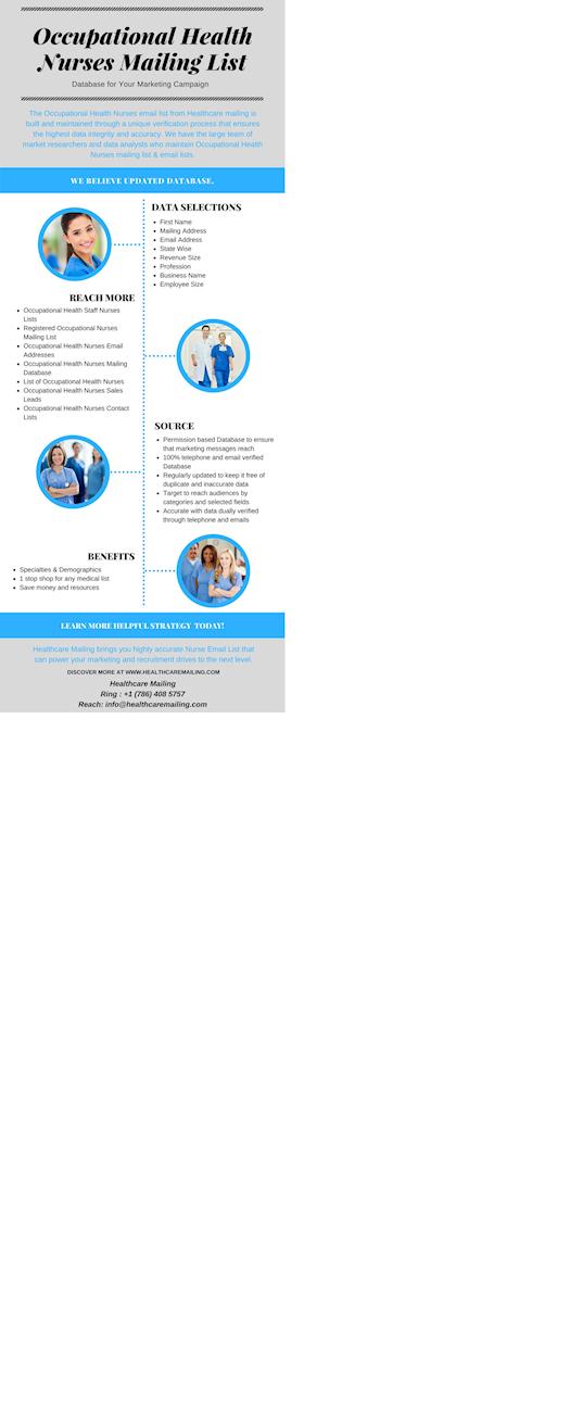 Occupational Health Nurses Mailing List