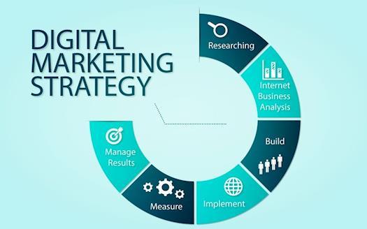 Prizm DIgital Marketing Agency