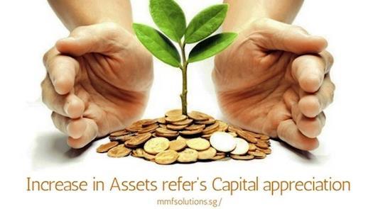 Capital appreciation in Bursa KLSE