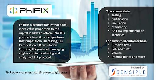 Phifix | FIX Testing Protocol Suite