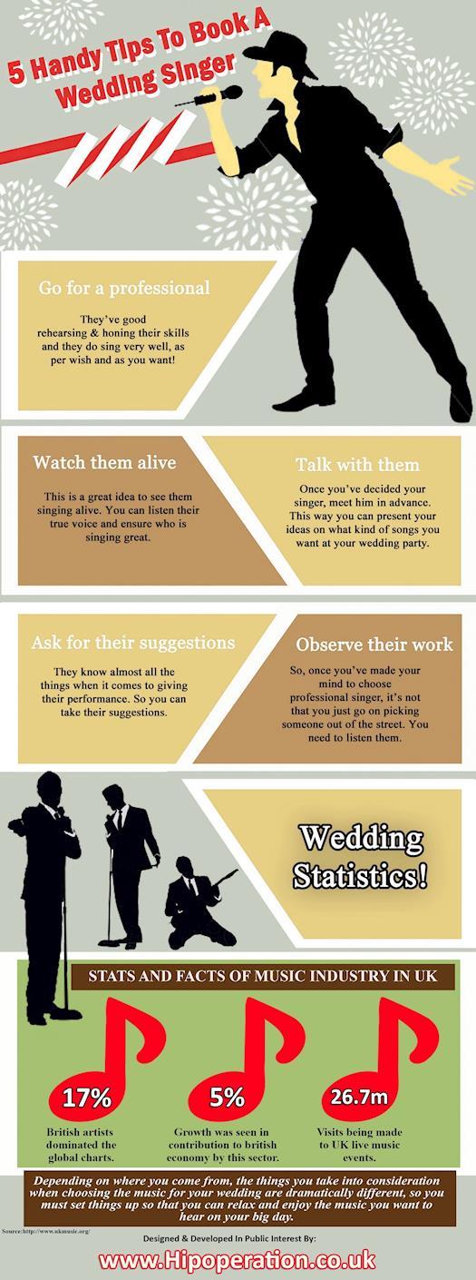 5 Handy Tips To Book A Wedding Singer