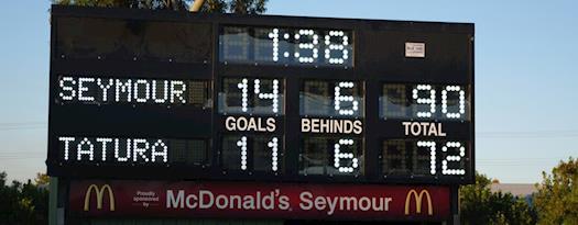 Outdoor Scoreboard Australia from Blue Vane