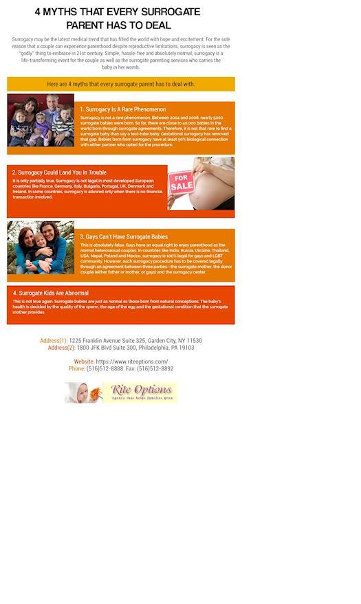 Surrogate Parenting Services