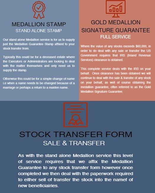 Medallion Signature Guarantee Services