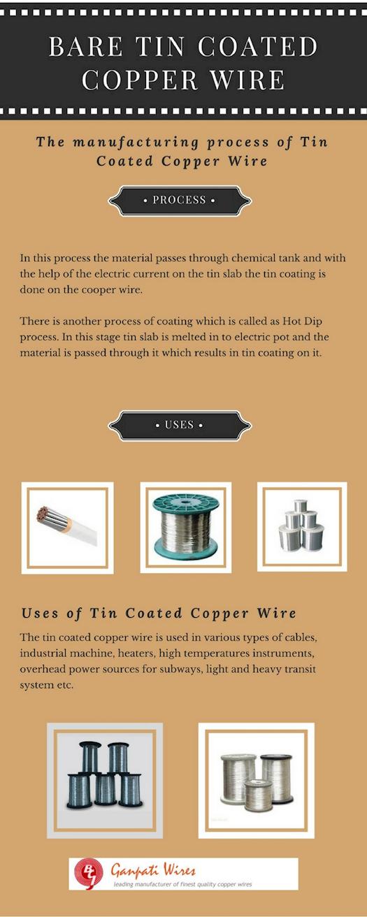 Bare Tin Coated Copper Wire