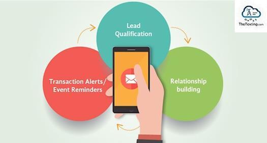 SMS Marketing service in USA?
