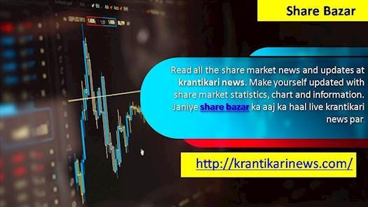 Aaj ka share bazar ka haal, share market news today
