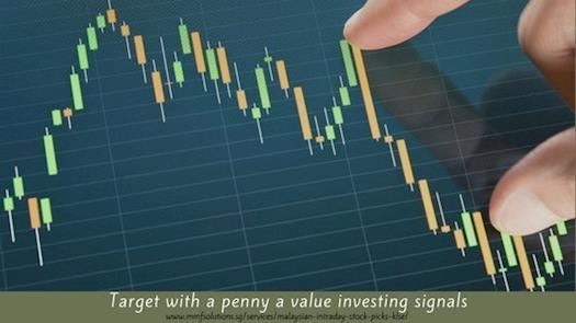 Target value investing signals