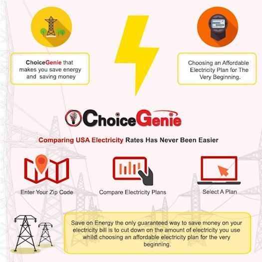 Compare Electric Rates