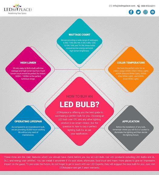 Dimmable LED Light Bulbs - LEDMyplace