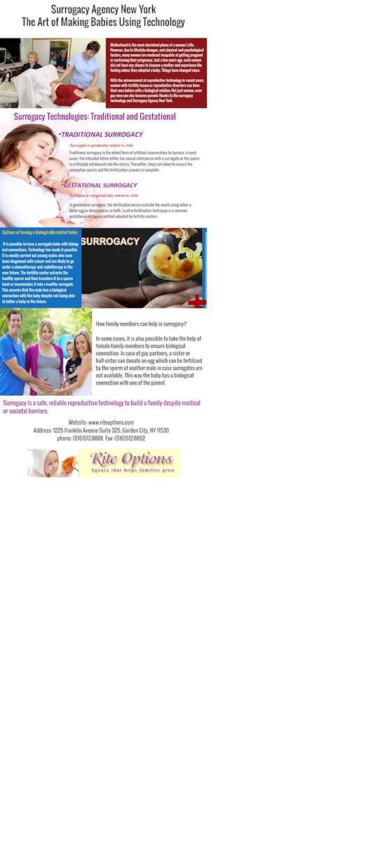 Surrogacy Agency New York