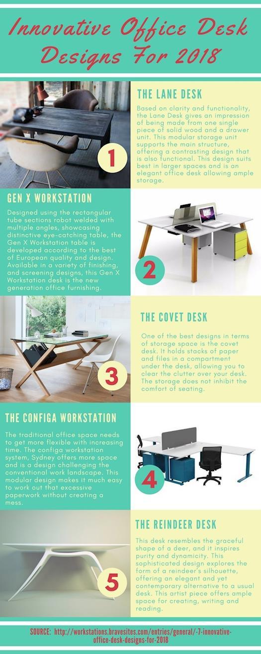 Innovative Office Desk Designs For 2018