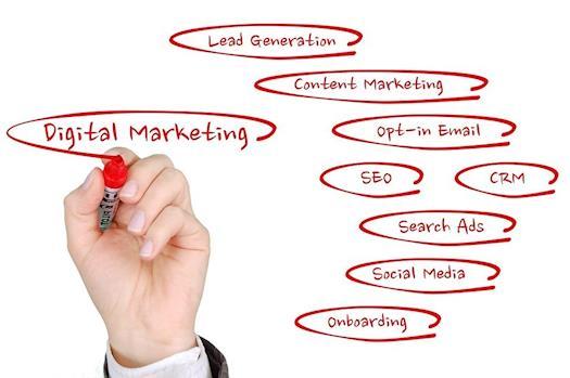 Digital Marketing Company- iNautical Software