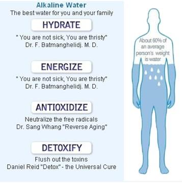 Benefits of alkaline water