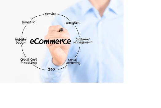 ecommerce development - openwave singapore
